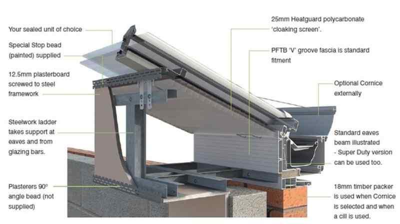 Ultraframe Livin Room Avonbridge Conservatories And